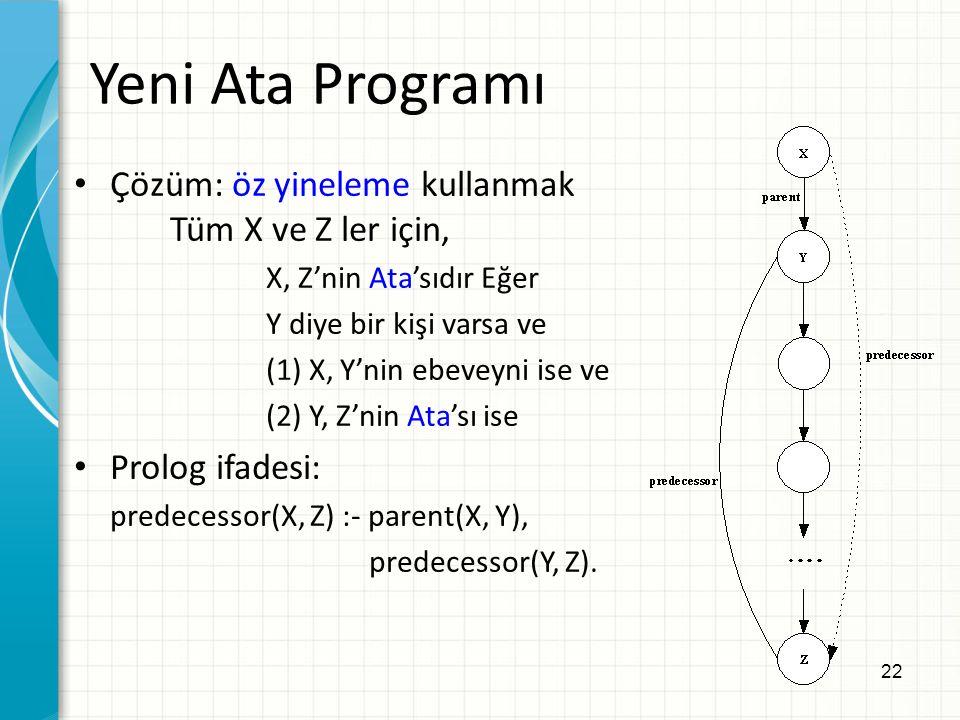 Yeni Ata Programı Çözüm: öz yineleme kullanmak Tüm X ve Z ler için,