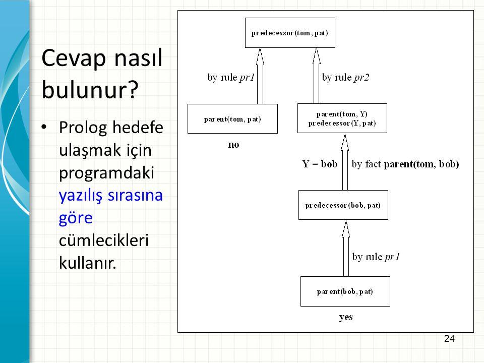 Cevap nasıl bulunur Prolog hedefe ulaşmak için programdaki yazılış sırasına göre cümlecikleri kullanır.