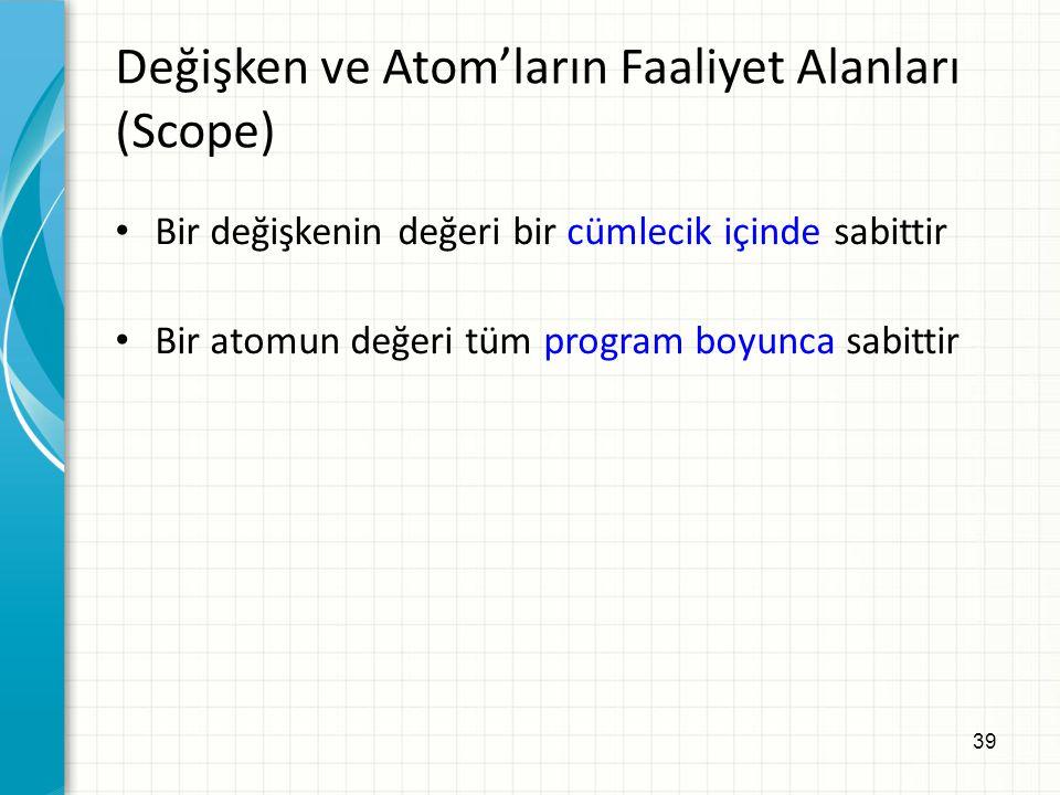 Değişken ve Atom'ların Faaliyet Alanları (Scope)