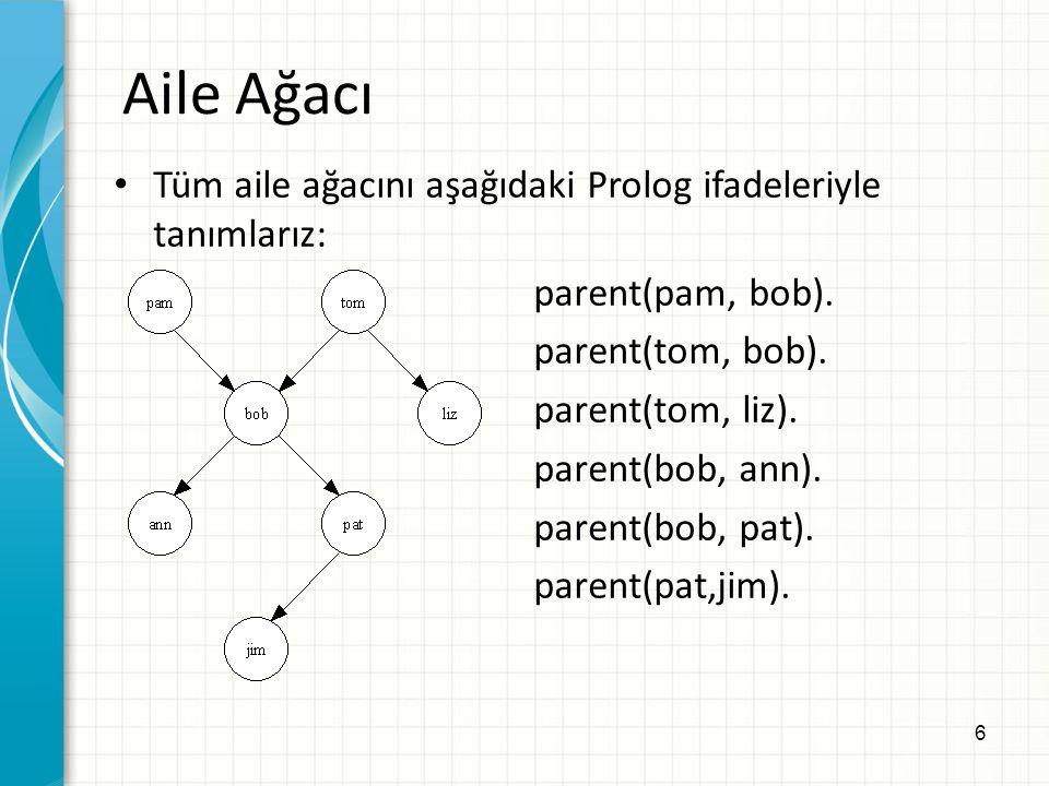 Aile Ağacı Tüm aile ağacını aşağıdaki Prolog ifadeleriyle tanımlarız: