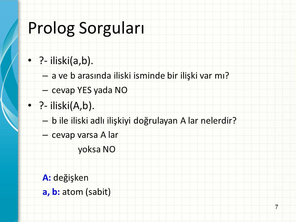 Prolog Sorguları - iliski(a,b). - iliski(A,b).