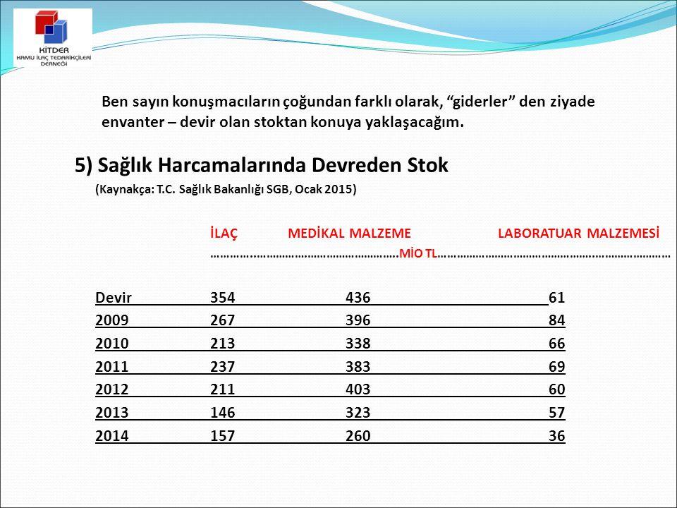 5) Sağlık Harcamalarında Devreden Stok