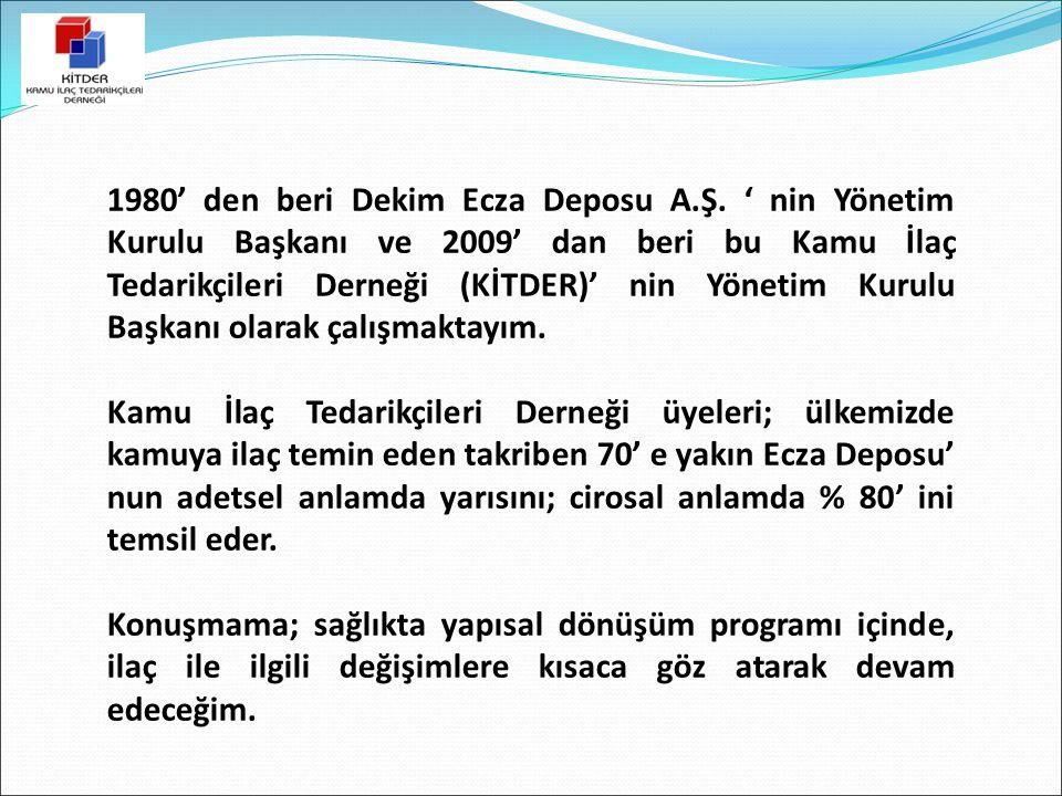 1980' den beri Dekim Ecza Deposu A. Ş