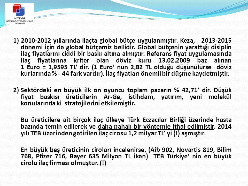 1) 2010-2012 yıllarında ilaçta global bütçe uygulanmıştır