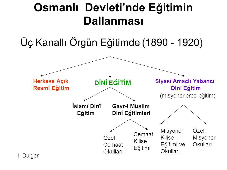 Osmanlı Devleti'nde Eğitimin Dallanması