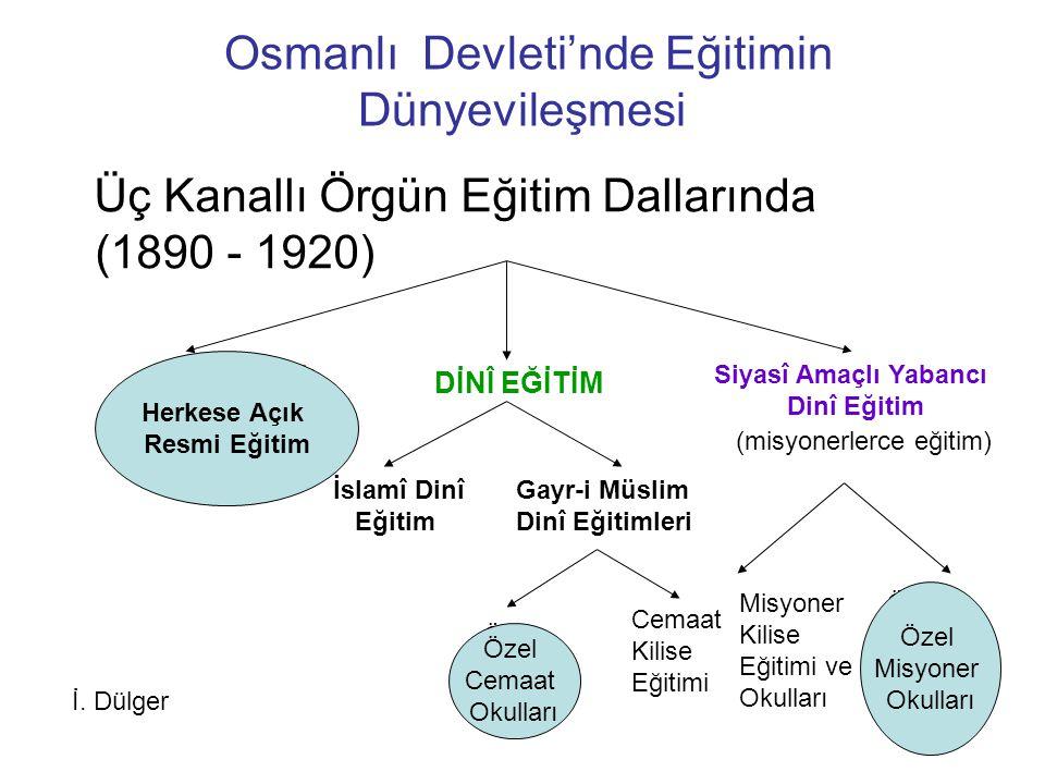 Osmanlı Devleti'nde Eğitimin Dünyevileşmesi
