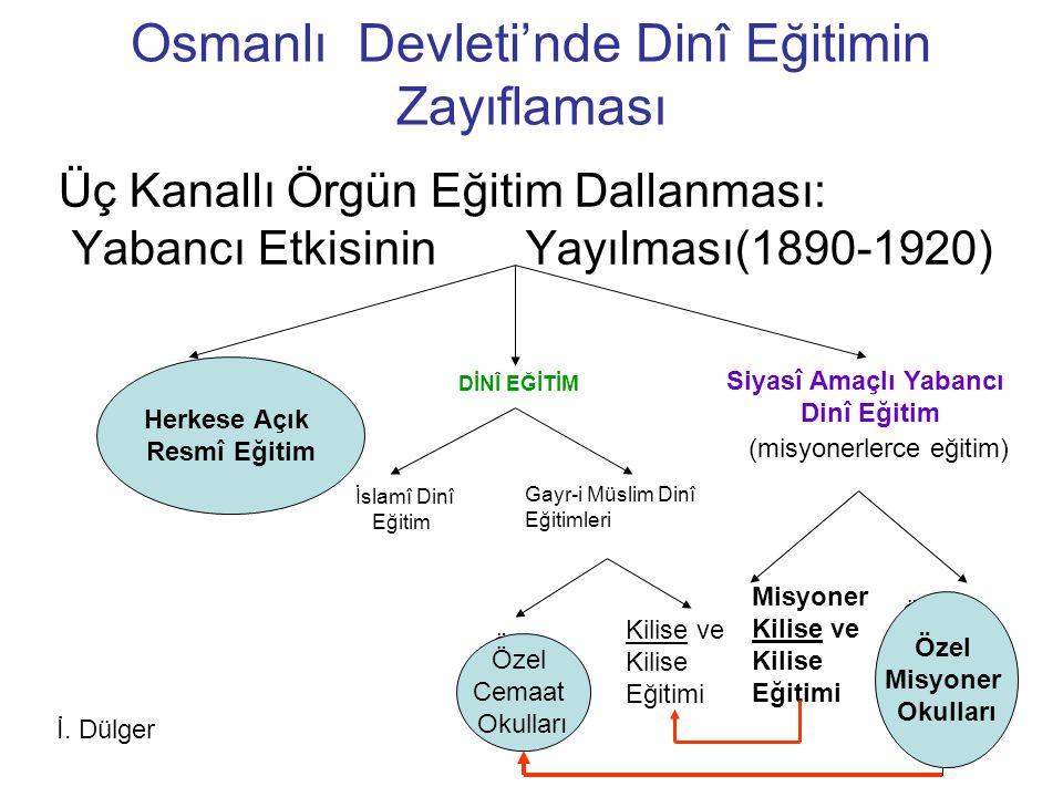 Osmanlı Devleti'nde Dinî Eğitimin Zayıflaması