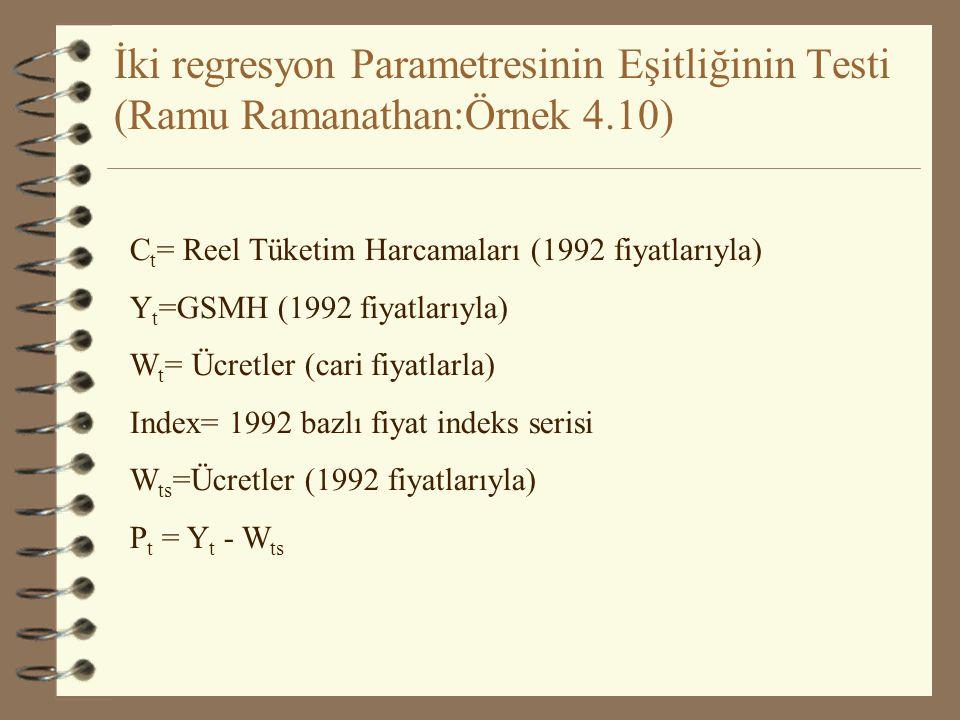 İki regresyon Parametresinin Eşitliğinin Testi (Ramu Ramanathan:Örnek 4.10)