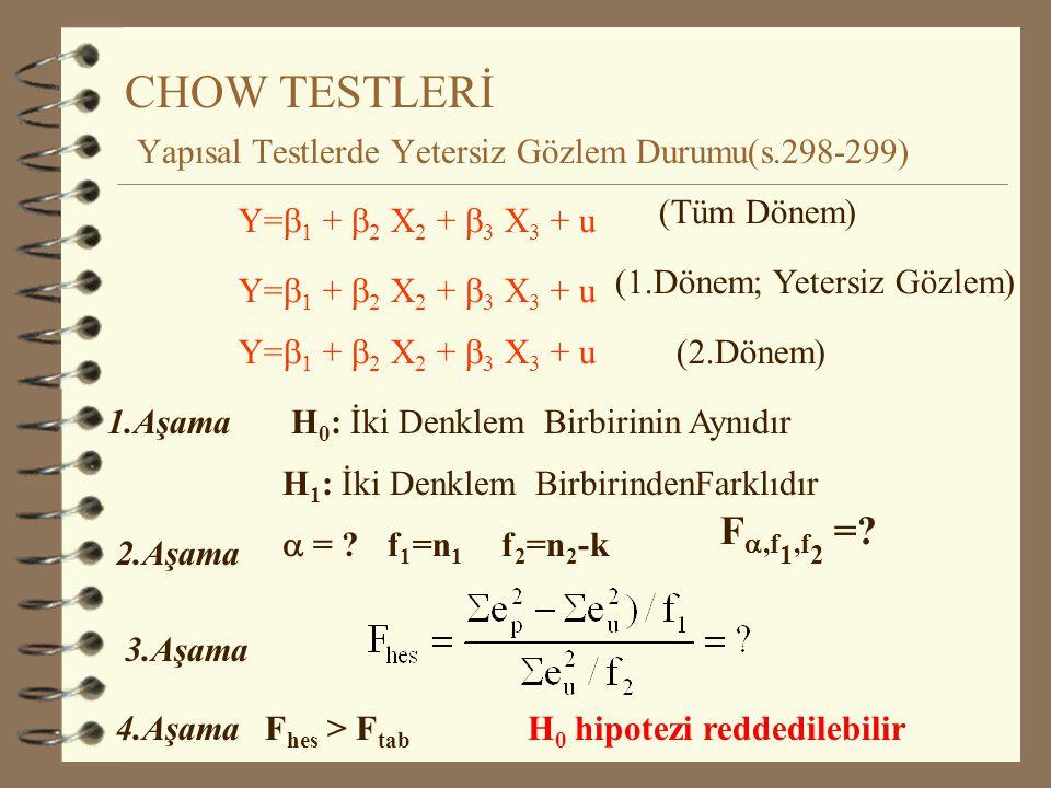 CHOW TESTLERİ Yapısal Testlerde Yetersiz Gözlem Durumu(s.298-299)