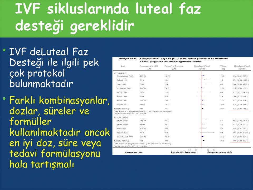 IVF sikluslarında luteal faz desteği gereklidir