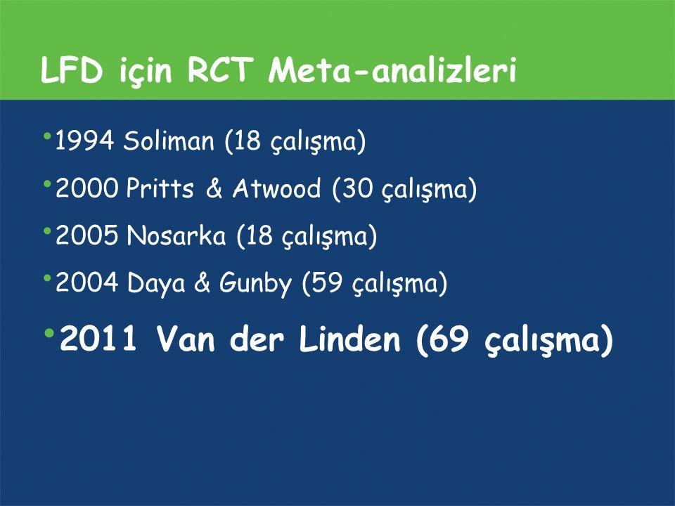 LFD için RCT Meta-analizleri