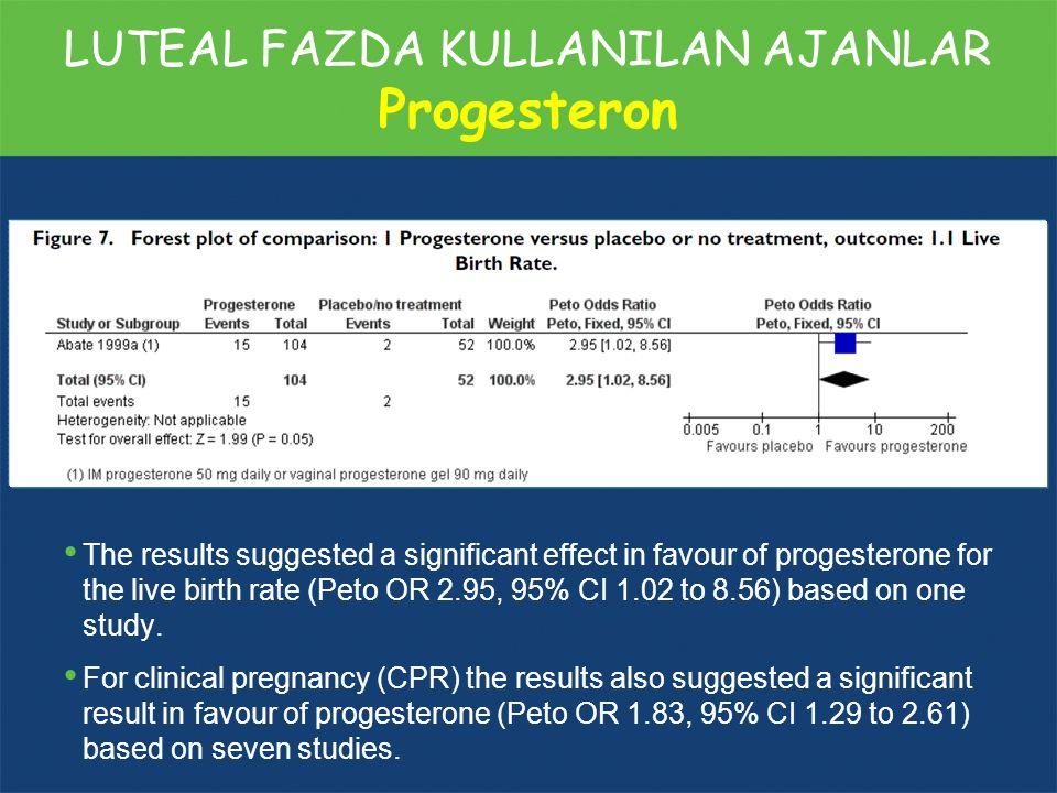 LUTEAL FAZDA KULLANILAN AJANLAR Progesteron