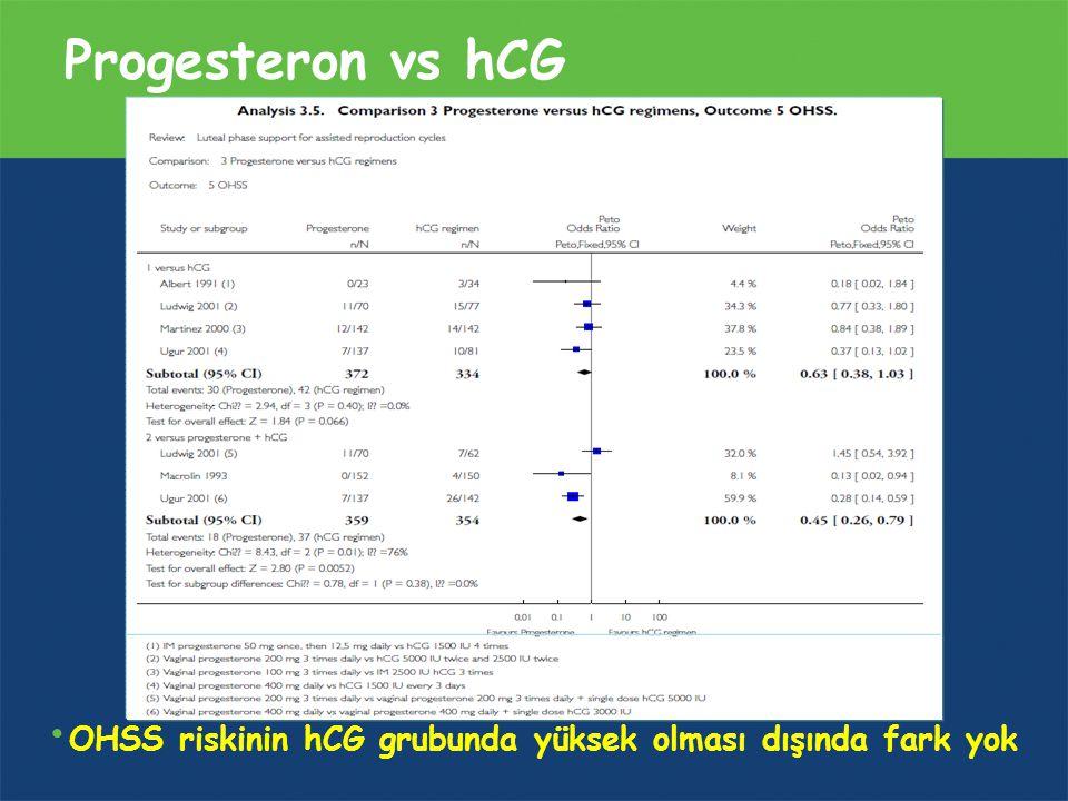 Progesteron vs hCG OHSS riskinin hCG grubunda yüksek olması dışında fark yok
