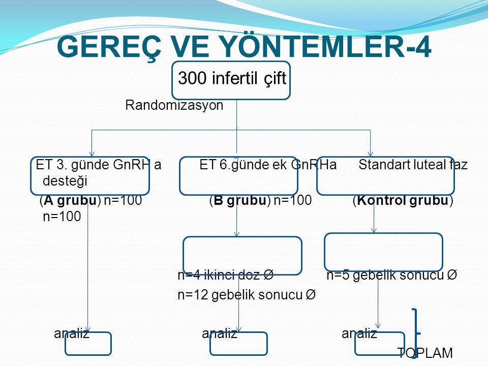 GEREÇ VE YÖNTEMLER-4 300 infertil çift Randomizasyon