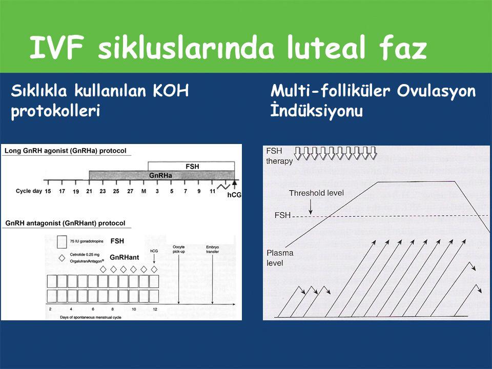 IVF sikluslarında luteal faz