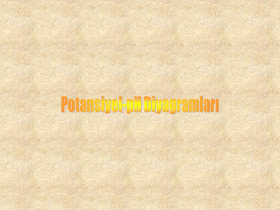 Potansiyel-pH Diyagramları