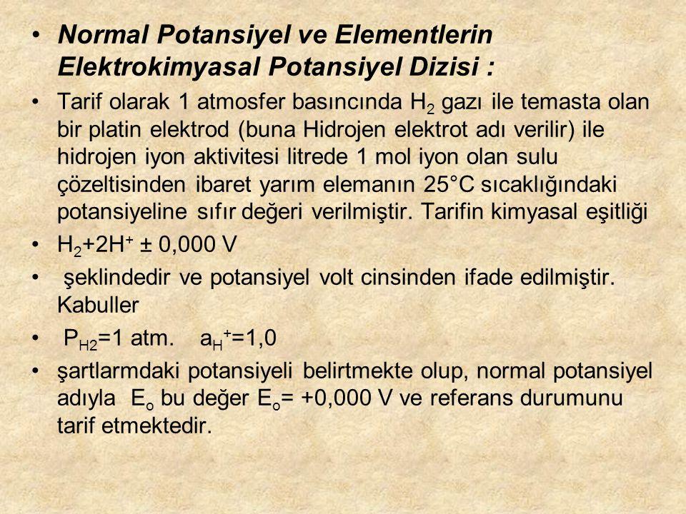 Normal Potansiyel ve Elementlerin Elektrokimyasal Potansiyel Dizisi :