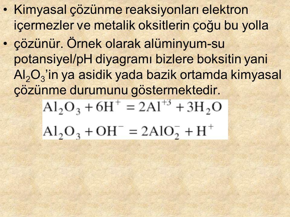 Kimyasal çözünme reaksiyonları elektron içermezler ve metalik oksitlerin çoğu bu yolla