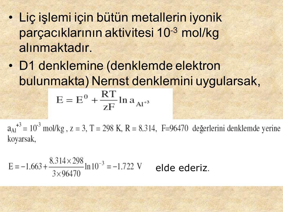 Liç işlemi için bütün metallerin iyonik parçacıklarının aktivitesi 10-3 mol/kg alınmaktadır.
