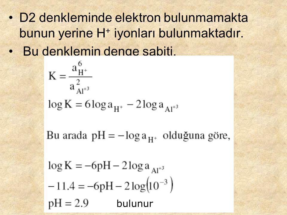 Bu denklemin denge sabiti,