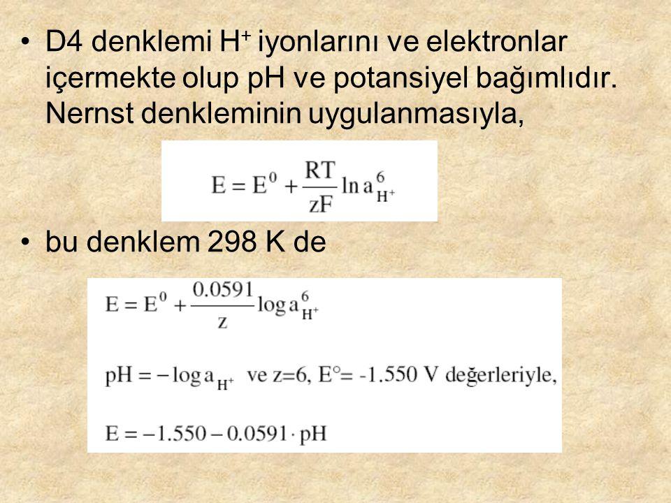 D4 denklemi H+ iyonlarını ve elektronlar içermekte olup pH ve potansiyel bağımlıdır. Nernst denkleminin uygulanmasıyla,