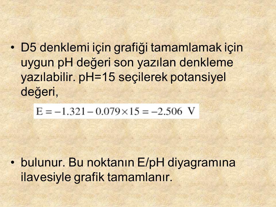 D5 denklemi için grafiği tamamlamak için uygun pH değeri son yazılan denkleme yazılabilir. pH=15 seçilerek potansiyel değeri,