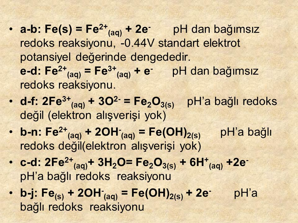 a-b: Fe(s) = Fe2+(aq) + 2e- pH dan bağımsız redoks reaksiyonu, -0