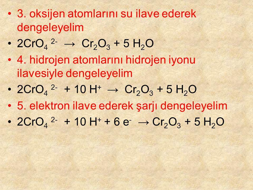 3. oksijen atomlarını su ilave ederek dengeleyelim