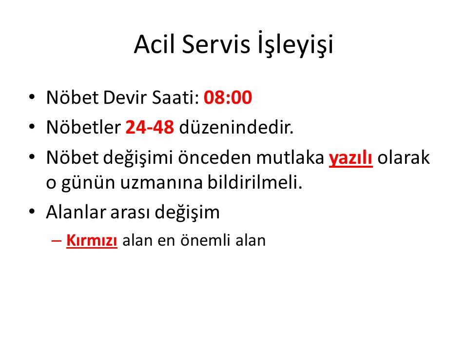Acil Servis İşleyişi Nöbet Devir Saati: 08:00