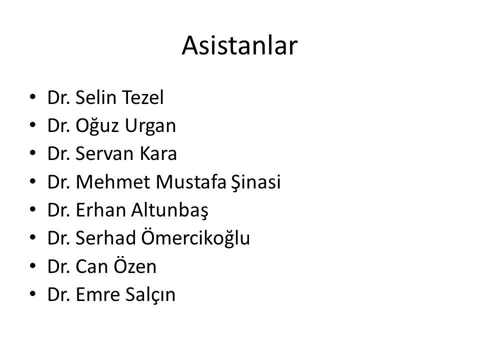 Asistanlar Dr. Selin Tezel Dr. Oğuz Urgan Dr. Servan Kara