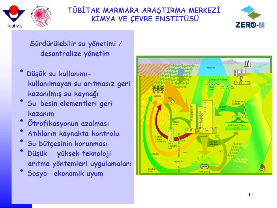 Sürdürülebilir su yönetimi / desantralize yönetim
