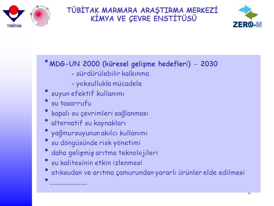 MDG-UN 2000 (küresel gelişme hedefleri) - 2030