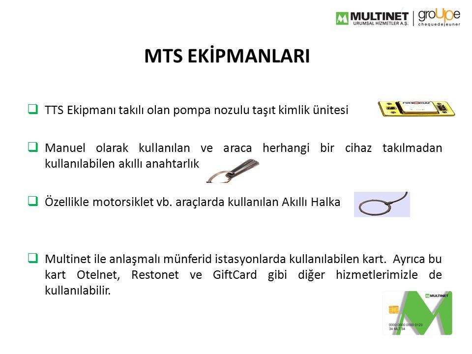 MTS EKİPMANLARI TTS Ekipmanı takılı olan pompa nozulu taşıt kimlik ünitesi.