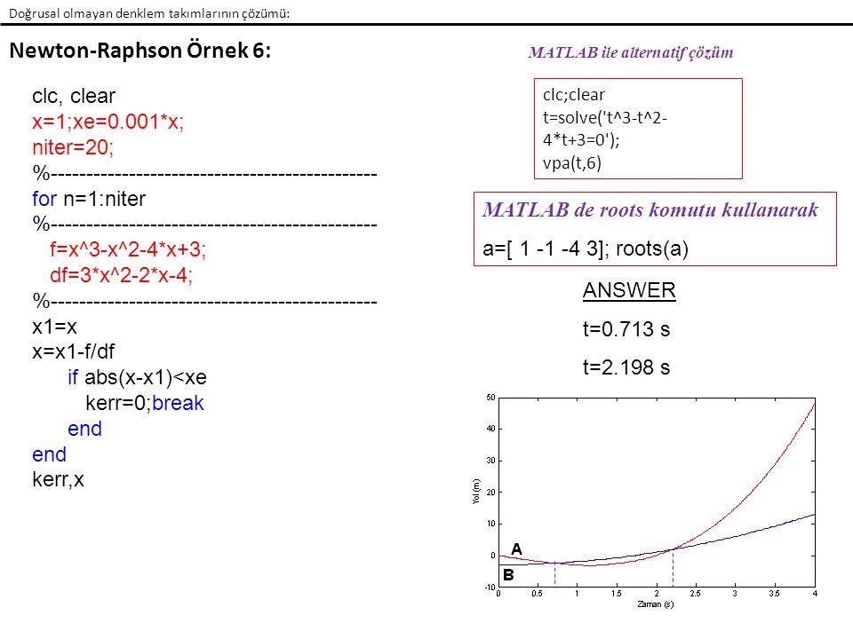 Newton-Raphson Örnek 6: