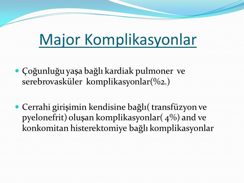Major Komplikasyonlar