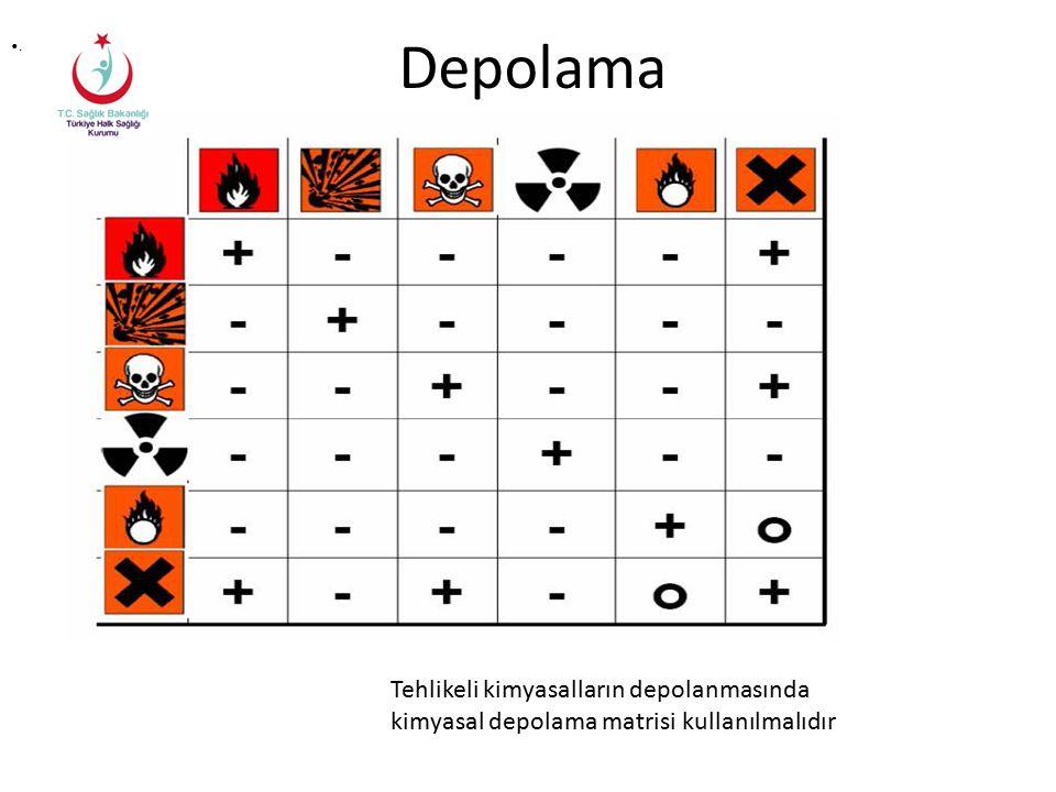 . Depolama Tehlikeli kimyasalların depolanmasında kimyasal depolama matrisi kullanılmalıdır