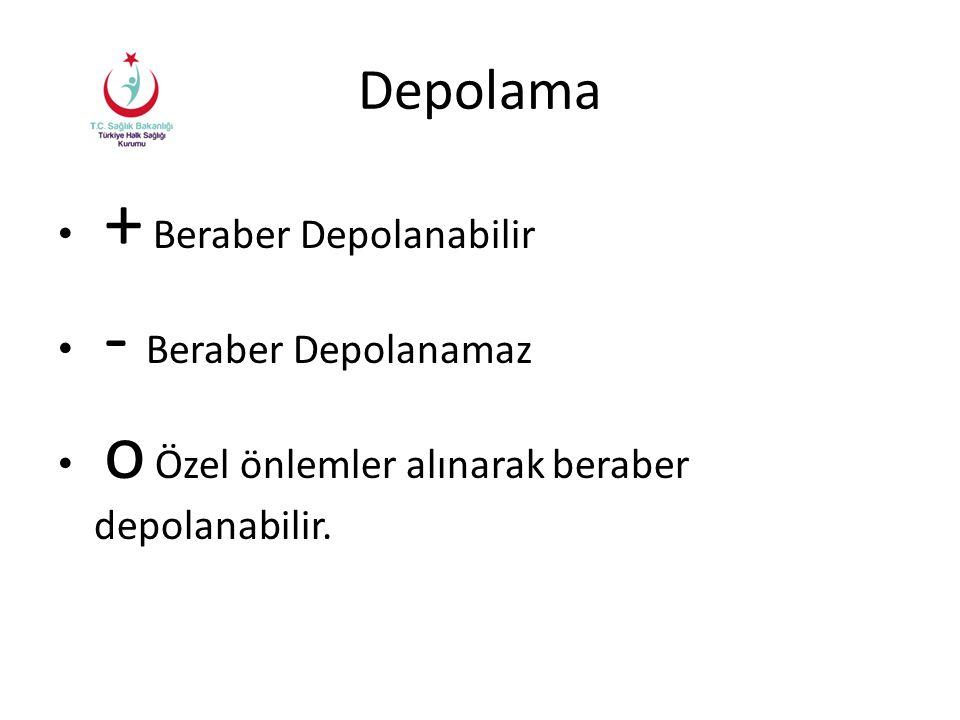 Depolama + Beraber Depolanabilir - Beraber Depolanamaz