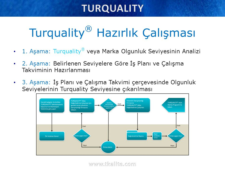 Turquality® Hazırlık Çalışması
