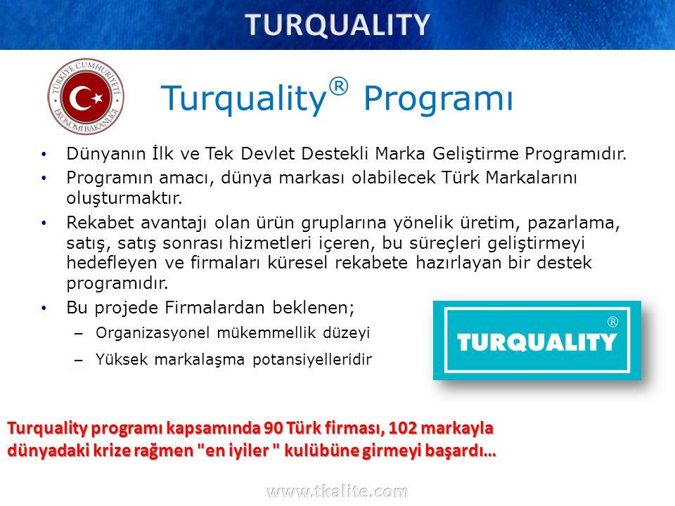 Turquality® Programı Dünyanın İlk ve Tek Devlet Destekli Marka Geliştirme Programıdır.