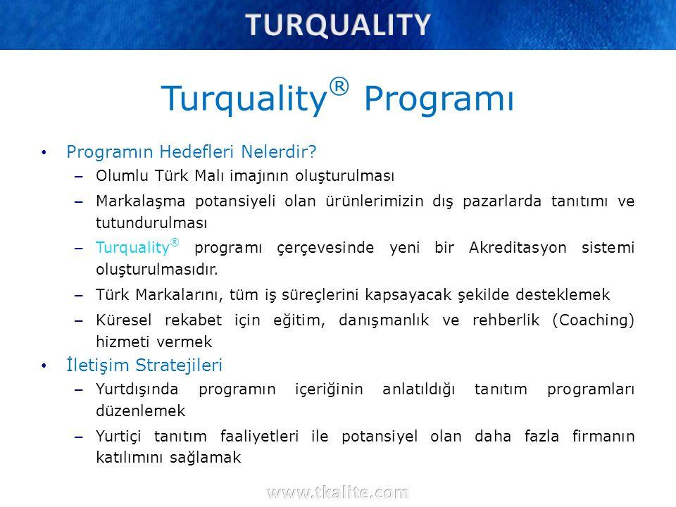 Turquality® Programı Programın Hedefleri Nelerdir