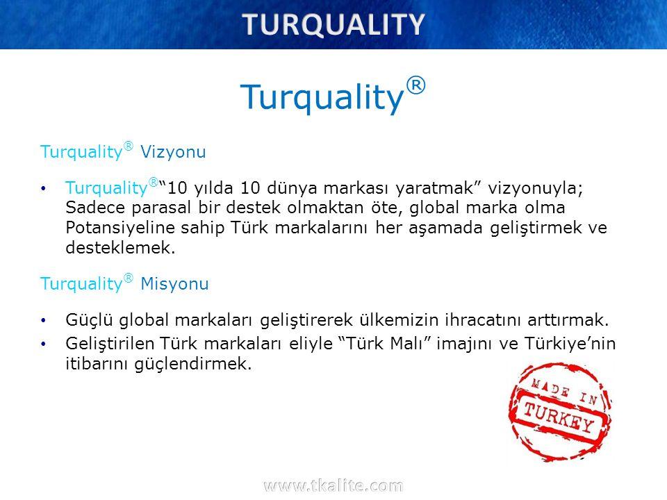 Turquality® Turquality® Vizyonu