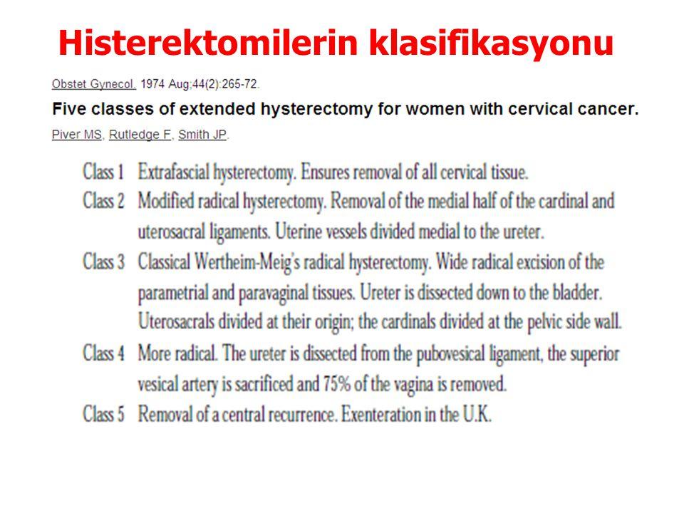 Histerektomilerin klasifikasyonu