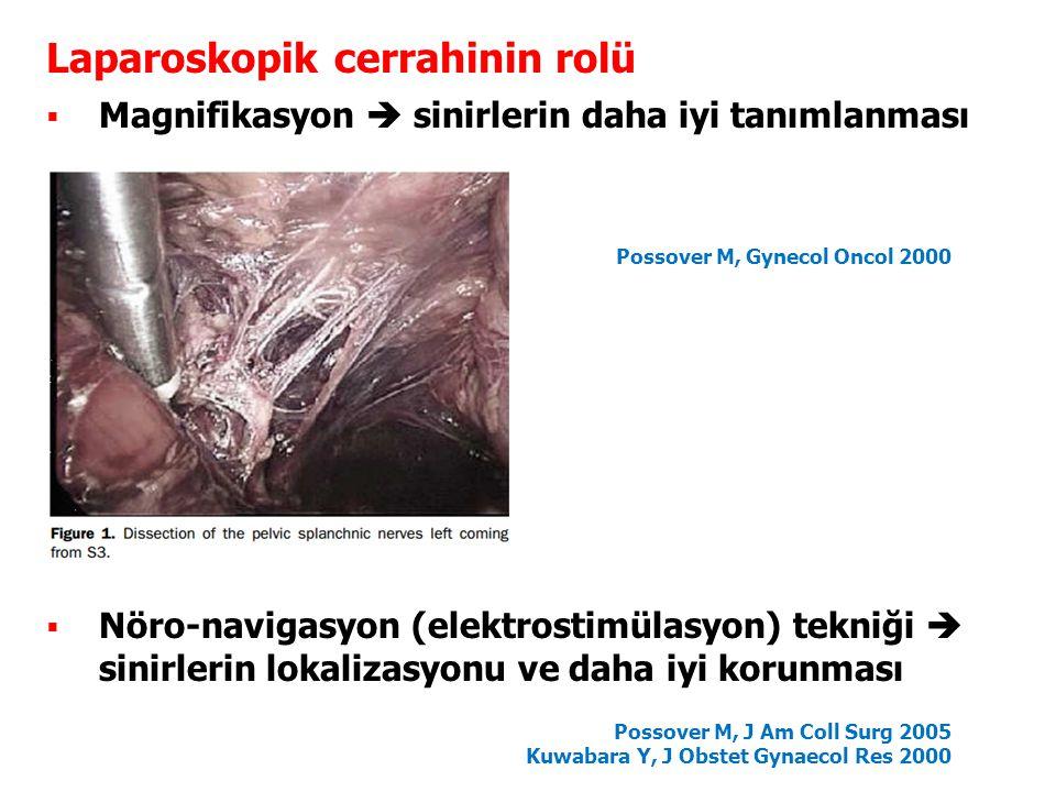 Laparoskopik cerrahinin rolü