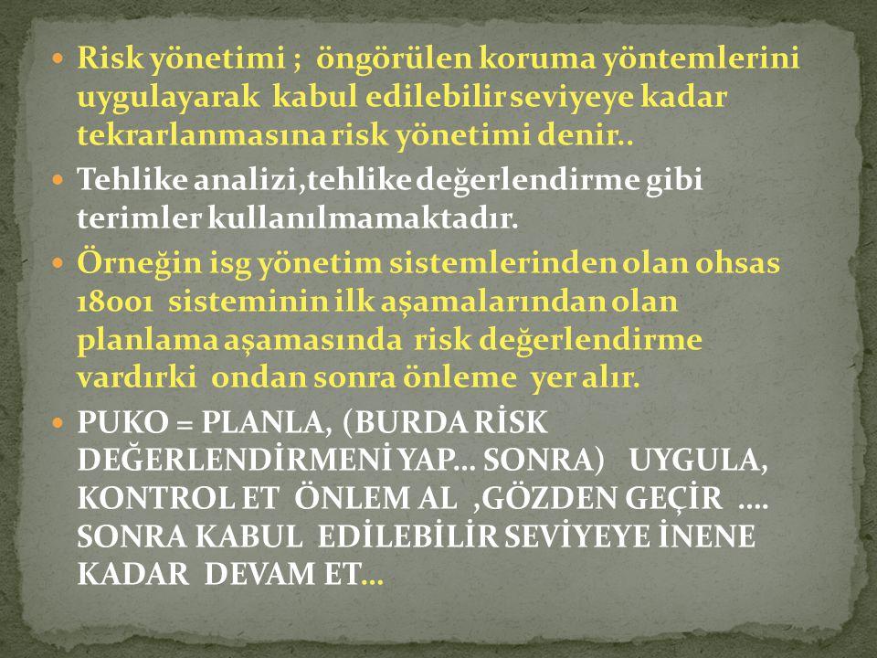 Risk yönetimi ; öngörülen koruma yöntemlerini uygulayarak kabul edilebilir seviyeye kadar tekrarlanmasına risk yönetimi denir..
