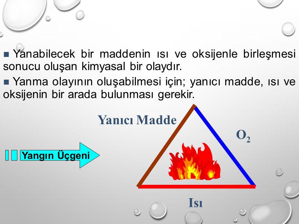 Yanabilecek bir maddenin ısı ve oksijenle birleşmesi sonucu oluşan kimyasal bir olaydır.