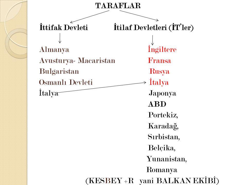 TARAFLAR İttifak Devleti İtilaf Devletleri (İT'ler) Almanya İngiltere.