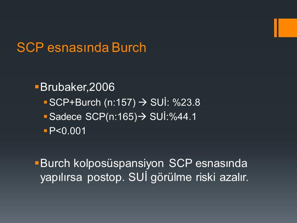 SCP esnasında Burch Brubaker,2006