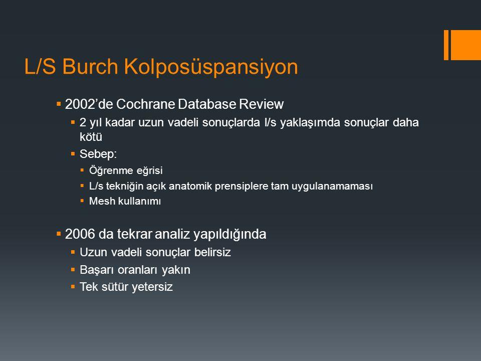 L/S Burch Kolposüspansiyon