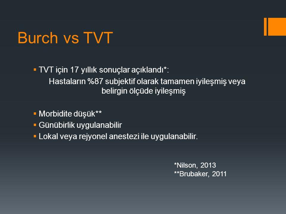 Burch vs TVT TVT için 17 yıllık sonuçlar açıklandı*: