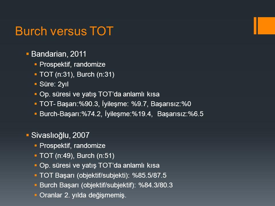 Burch versus TOT Bandarian, 2011 Sivaslıoğlu, 2007